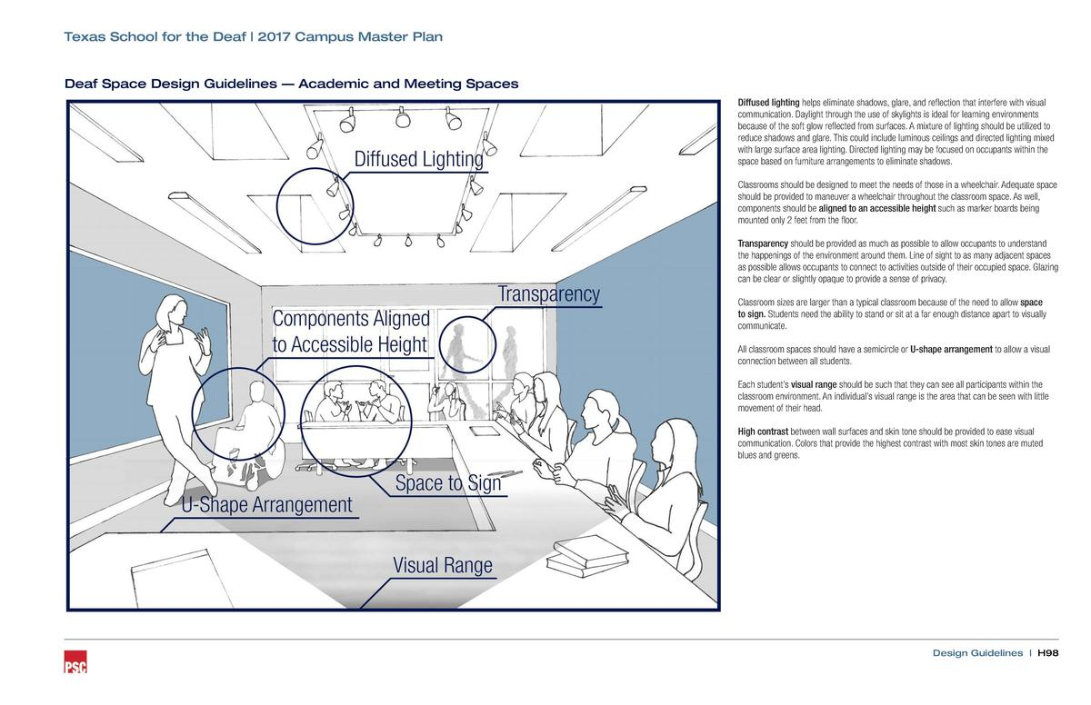 Texas School for the Deaf   2017 Campus Master Plan  Deaf Space Design Guidelines     Academic and Meeting Spaces Diffused...