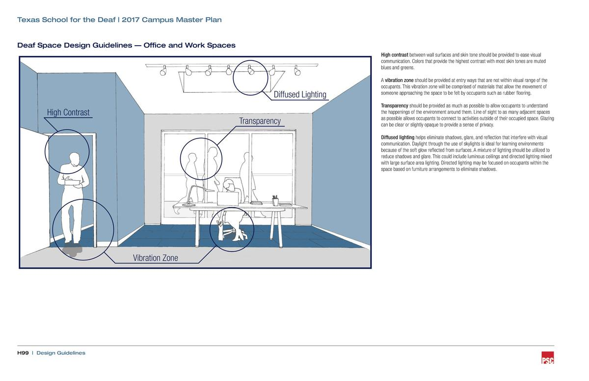 Texas School for the Deaf   2017 Campus Master Plan  Deaf Space Design Guidelines     Office and Work Spaces High contrast...