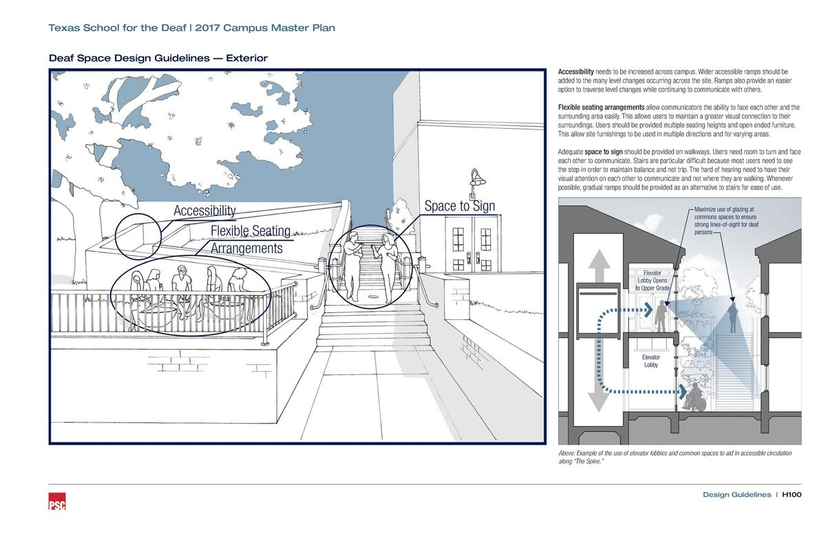 Texas School for the Deaf   2017 Campus Master Plan Deaf Space Design Guidelines     Exterior Accessibility needs to be in...