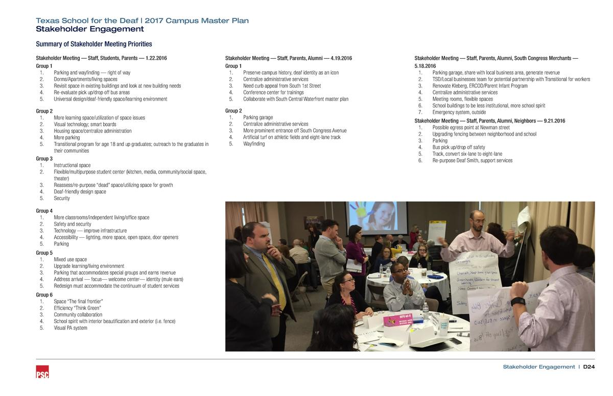 Texas School for the Deaf   2017 Campus Master Plan  Stakeholder Engagement  Summary of Stakeholder Meeting Priorities Sta...