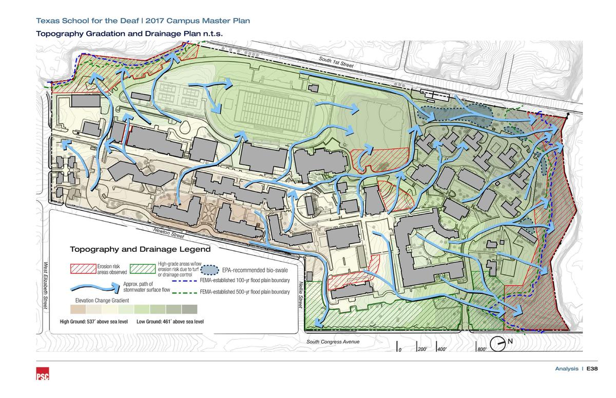 Texas School for the Deaf   2017 Campus Master Plan Topography Gradation and Drainage Plan n.t.s.  Topography and Drainage...