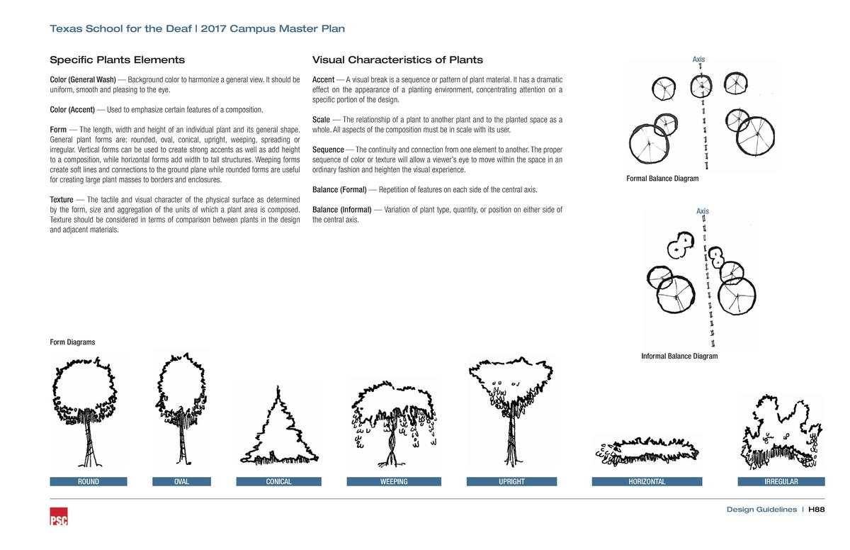 Texas School for the Deaf   2017 Campus Master Plan Specific Plants Elements  Visual Characteristics of Plants  Color  Gen...
