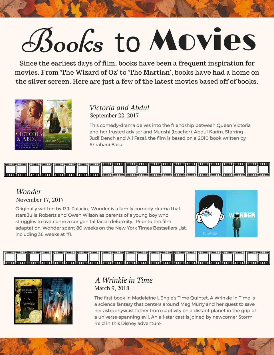Books to Movies  Since the earliest days of film, books have been a frequent inspiration for movies. From  The Wizard of O...