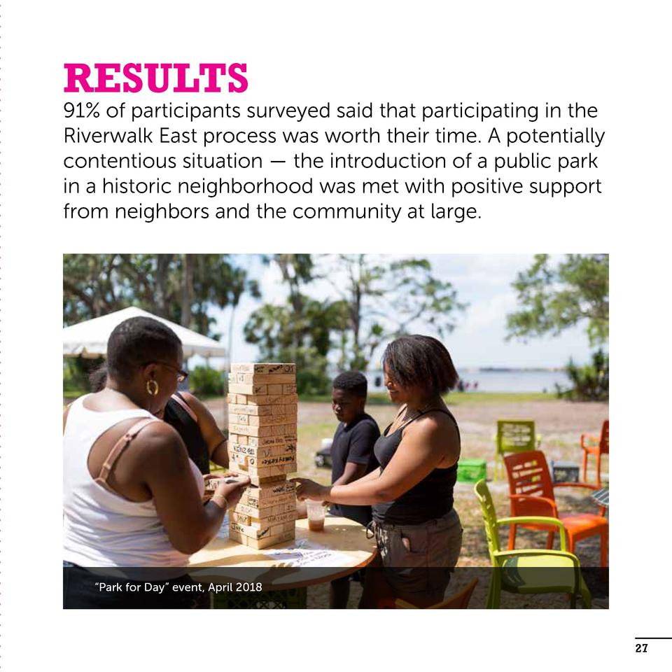 Results  91  of participants surveyed said that participating in the Riverwalk East process was worth their time. A potent...