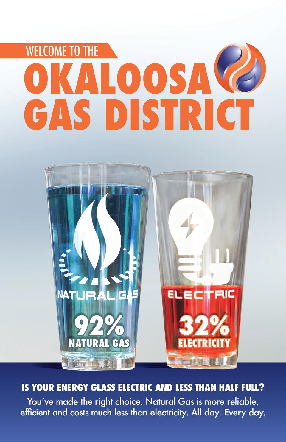 WELCOME TO THE  OKALOOSA GAS DISTRICT  92  NATURAL GAS  32   ELECTRICITY  IS YOUR ENERGY GLASS ELECTRIC AND LESS THAN HALF...