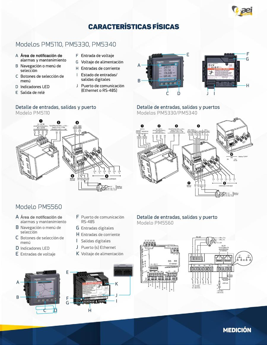 Caracter  sticas f  sicas  Serie Power Logic PM5000 El nuevo integrante de la familia Power Logic  Modelos PM5110, PM5330,...