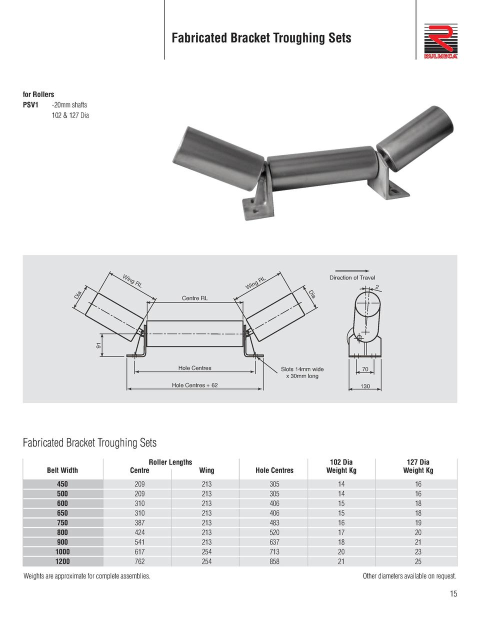 Fabricated Bracket Troughing Sets  for Rollers PSV1 -20mm shafts 102   127 Dia  ng  RL  ng Wi  Direction of Travel  RL  2 ...