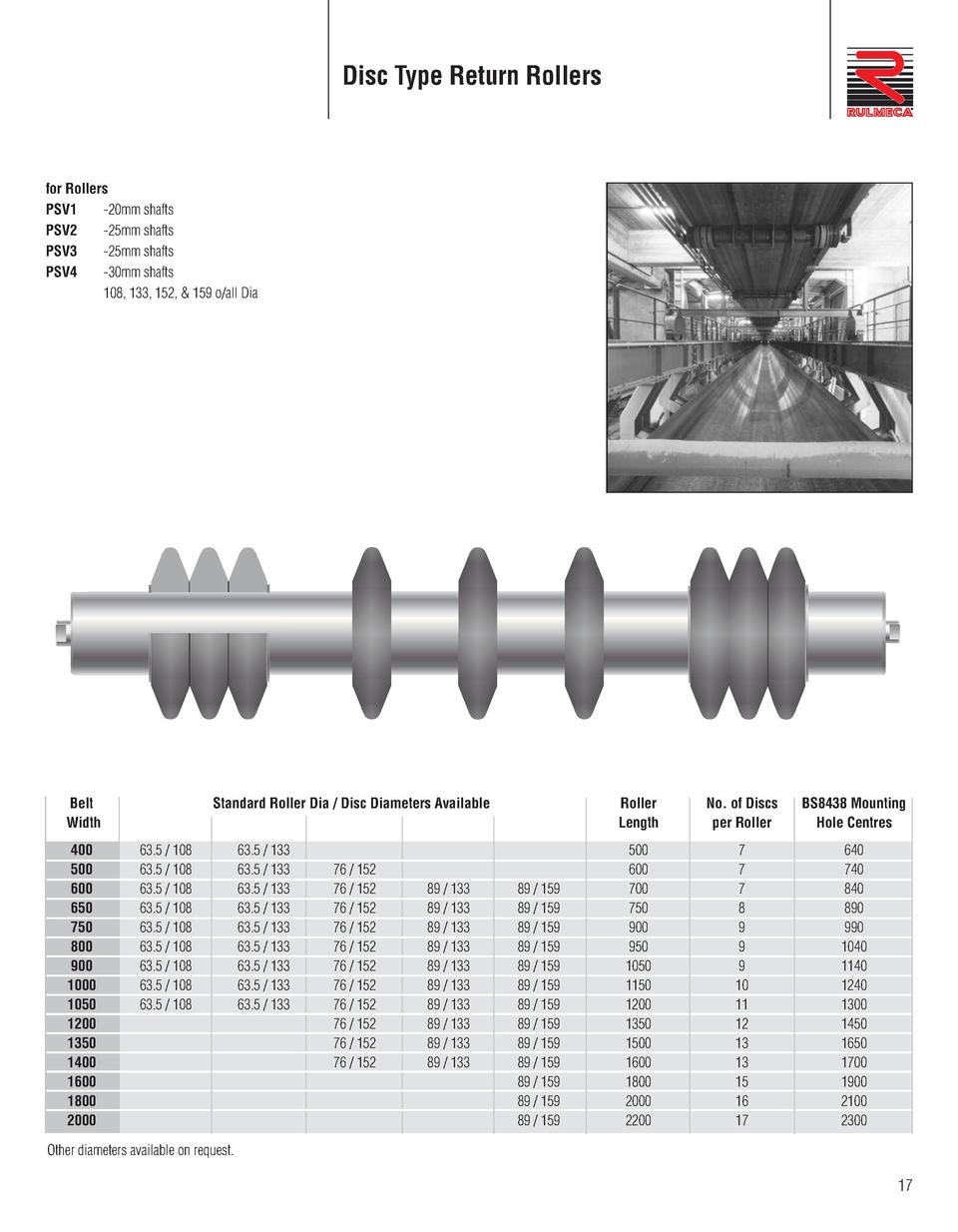 Disc Type Return Rollers  for Rollers PSV1 -20mm shafts PSV2 -25mm shafts PSV3 -25mm shafts PSV4 -30mm shafts 108, 133, 15...
