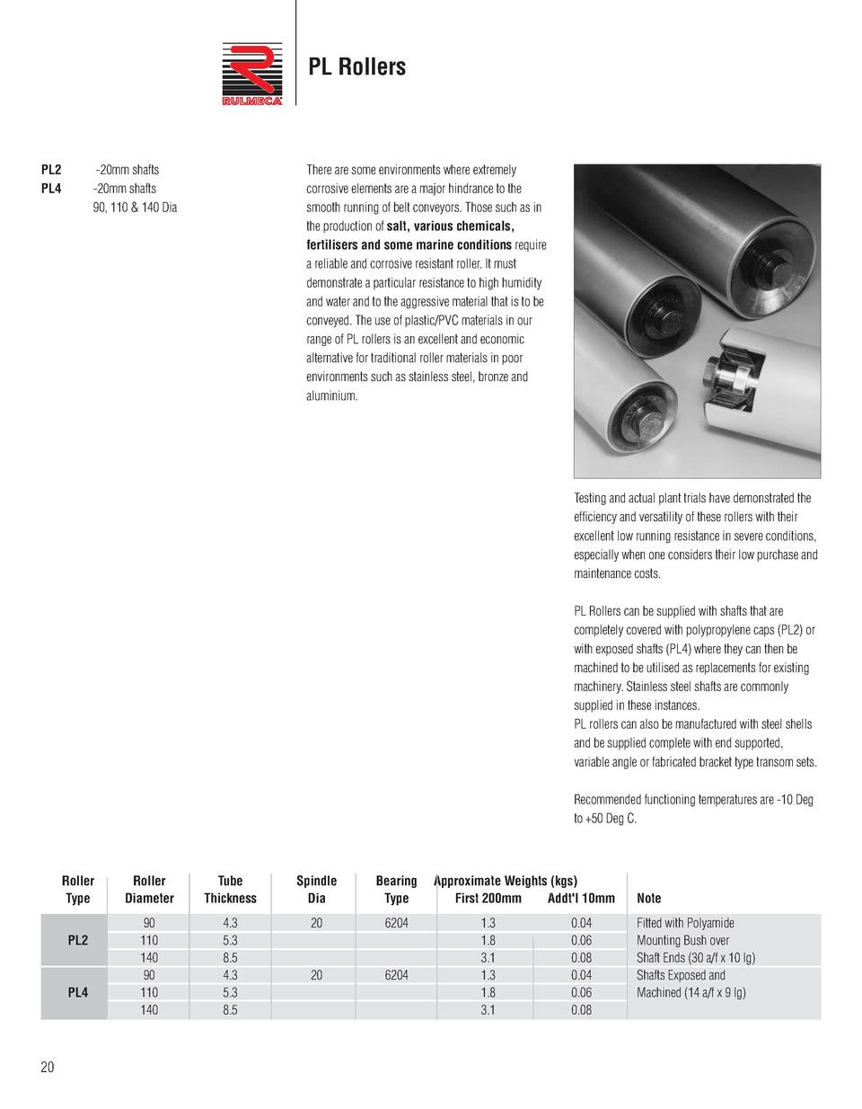 PL Rollers  PL2 PL4  There are some environments where extremely corrosive elements are a major hindrance to the smooth ru...