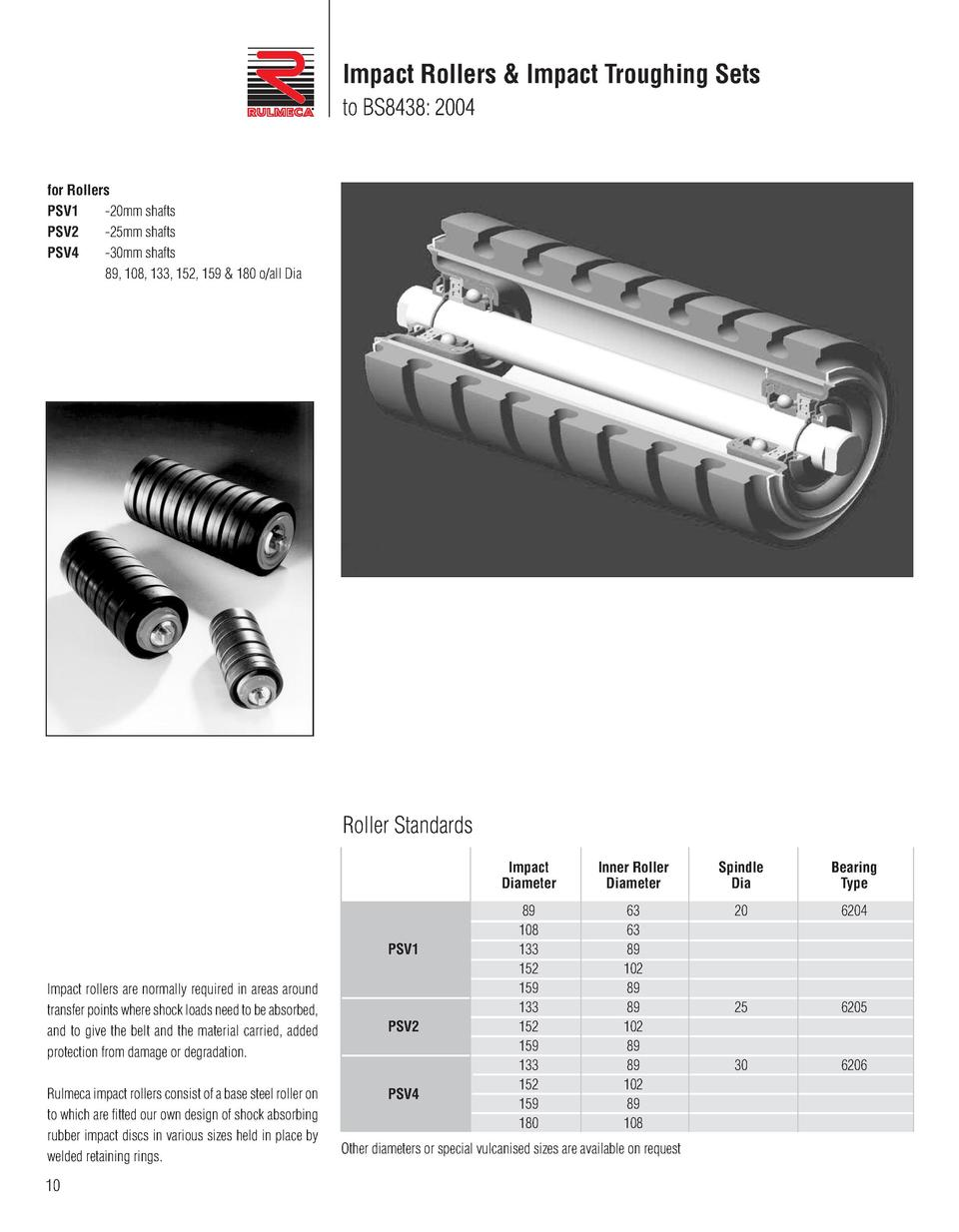 Impact Rollers   Impact Troughing Sets to BS8438  2004  for Rollers PSV1 -20mm shafts PSV2 -25mm shafts PSV4 -30mm shafts ...