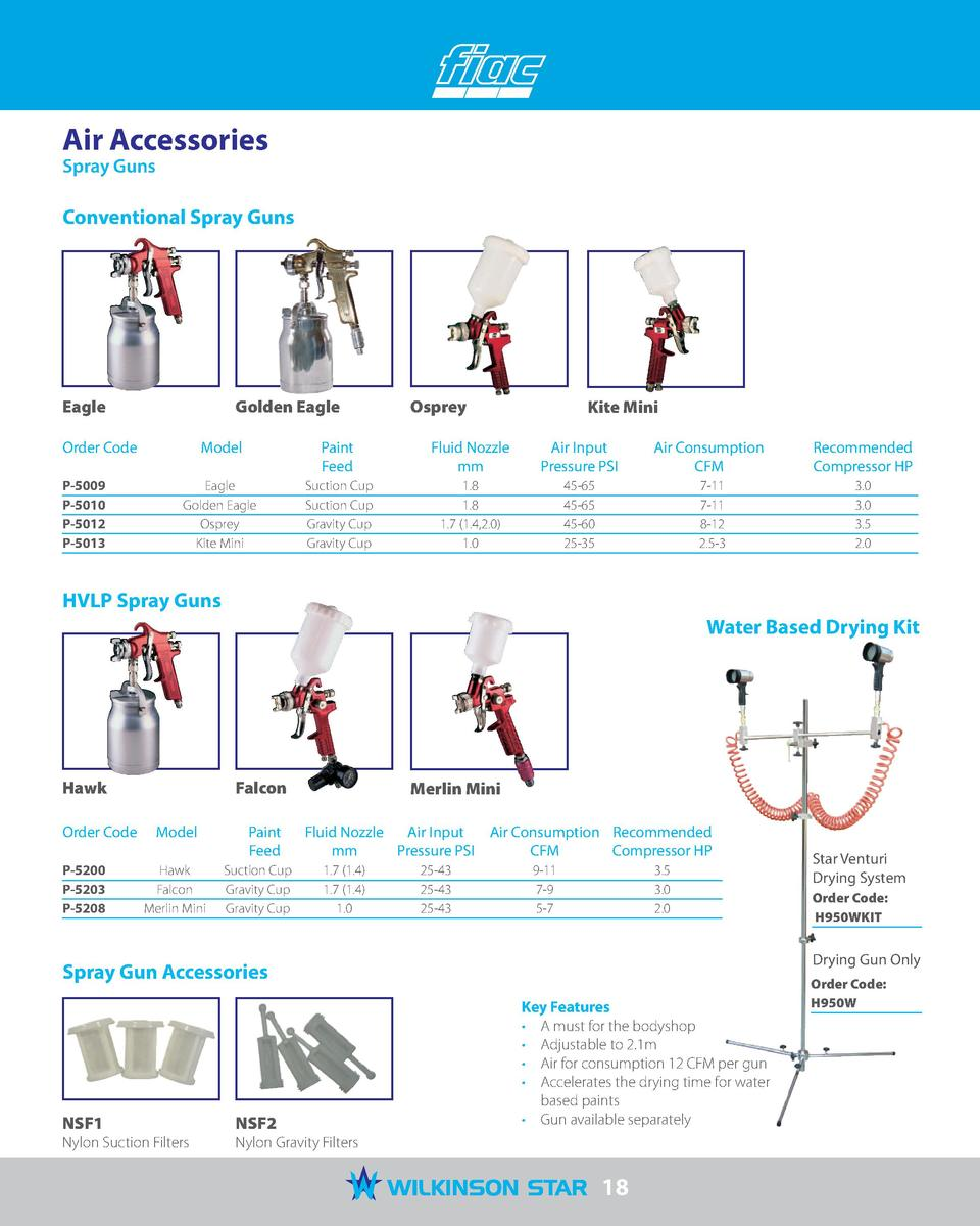 Air Accessories Spray Guns  Conventional Spray Guns  Golden Eagle  Eagle Order Code  P-5009  P-5010  P-5012  P-5013   Ospr...