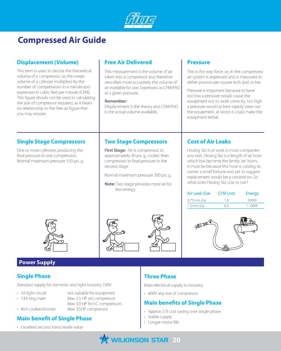 Compressed Air Guide Displacement  Volume   Free Air Delivered  Pressure  This term is used to decide the theoretical volu...