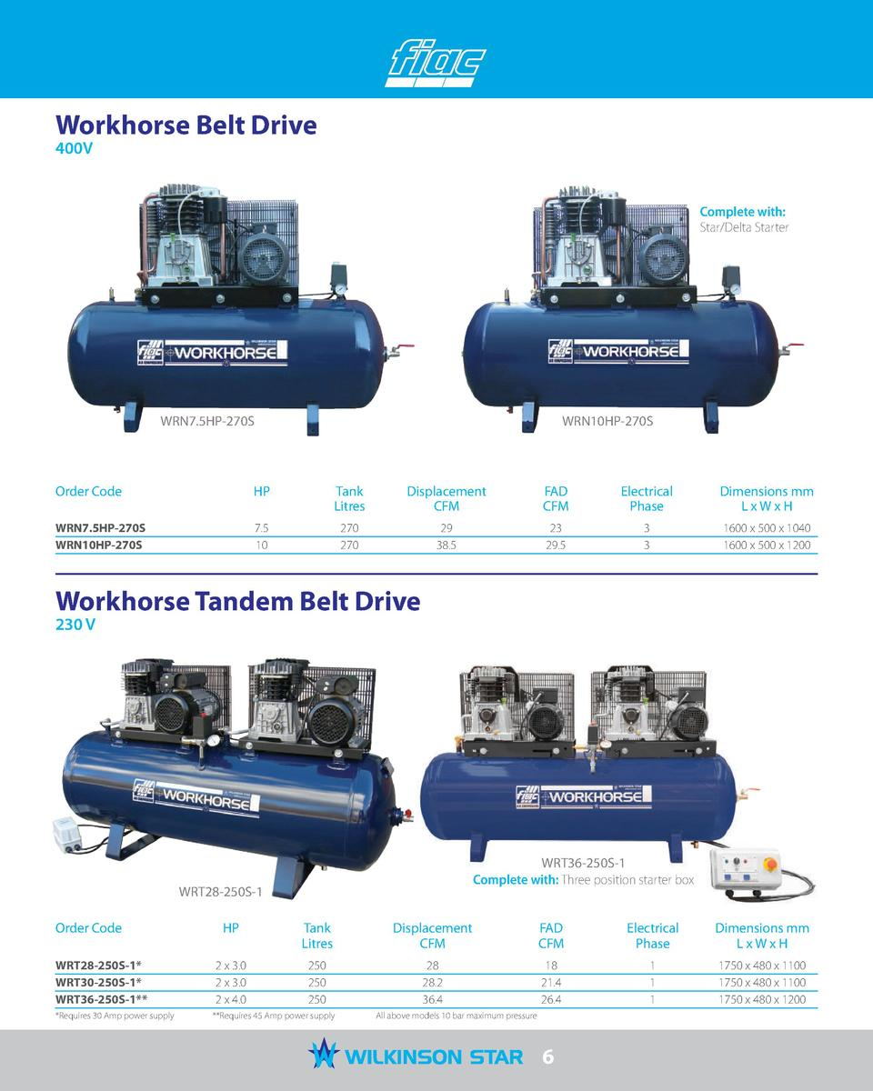 Workhorse Belt Drive 400V  Complete with  Star Delta Starter  WRN7.5HP-270S  WRN10HP-270S  Order Code   HP   Tank  Litres ...
