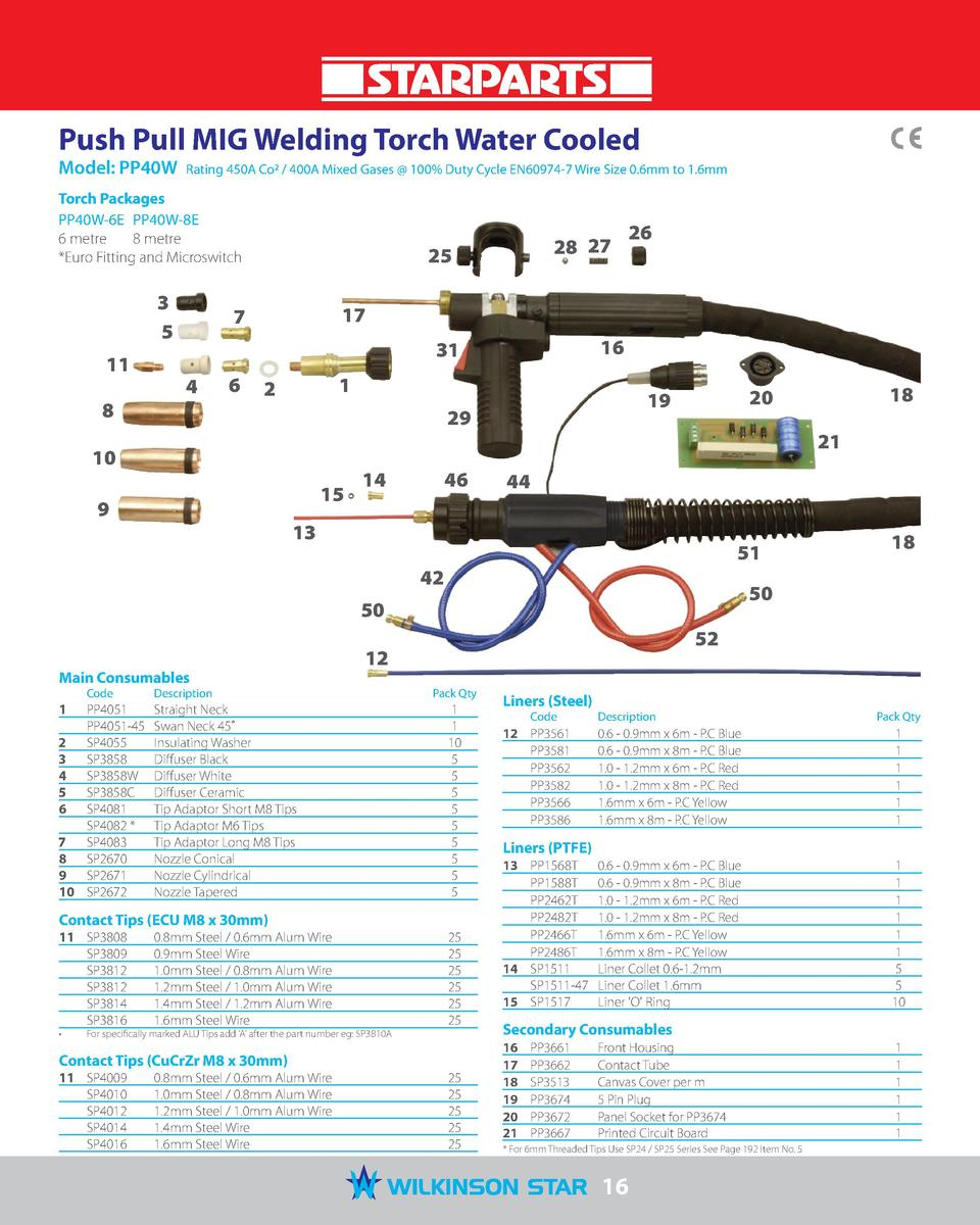 Starparts Torches Consumables Mig Welding Torch Diagram Push Pull Water Cooled Model Pp40w Rating 450a Co2 400a Mixed Gases 100