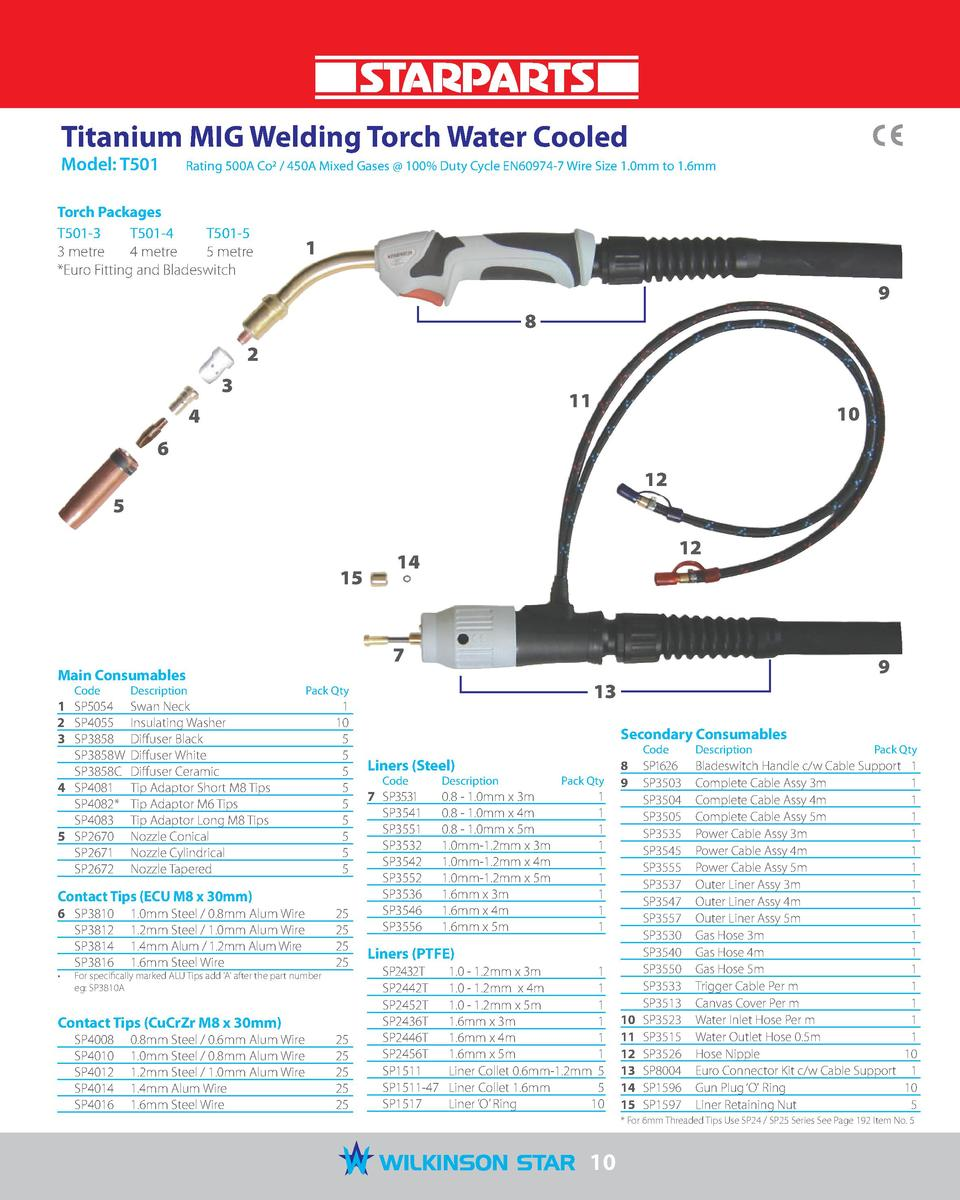 Titanium MIG Welding Torch Water Cooled Model  T501   Rating 500A Co2   450A Mixed Gases   100  Duty Cycle EN60974-7 Wire ...
