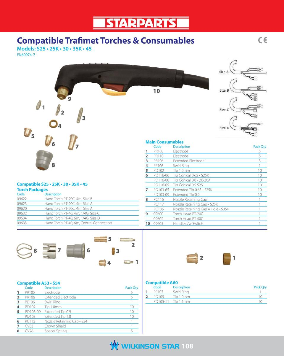 Compatible Trafimet Torches   Consumables Models  S25     25K     30     35K     45 EN60974-7  10 9 1  2  3  4 5 6  Main C...