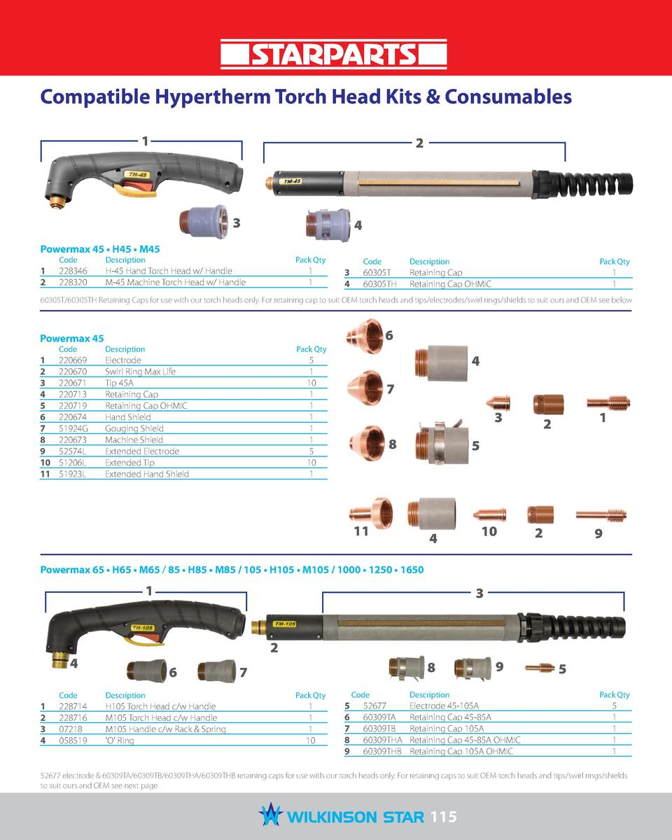 Compatible Hypertherm Torch Head Kits   Consumables 1  2  3  4  Powermax 45     H45     M45 1  2   Code   Description   22...