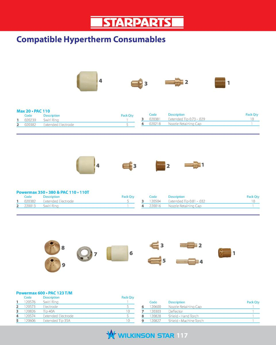 Compatible Hypertherm Consumables  4  Max 20     PAC 110 1  2   Code   Description   020239  020382   Swirl Ring  Extended...