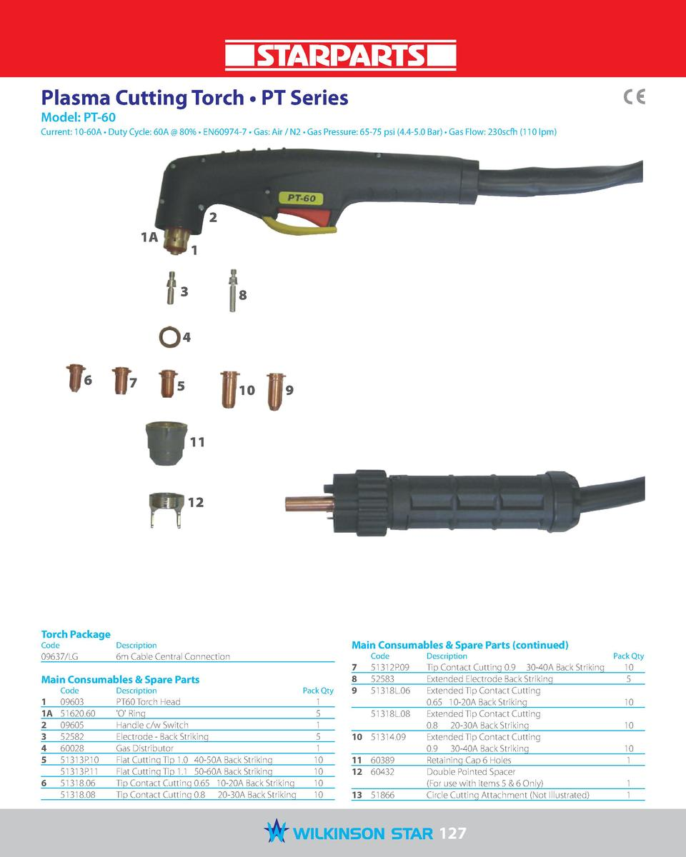 Plasma Cutting Torch     PT Series Model  PT-60  Current  10-60A     Duty Cycle  60A   80      EN60974-7     Gas  Air   N2...