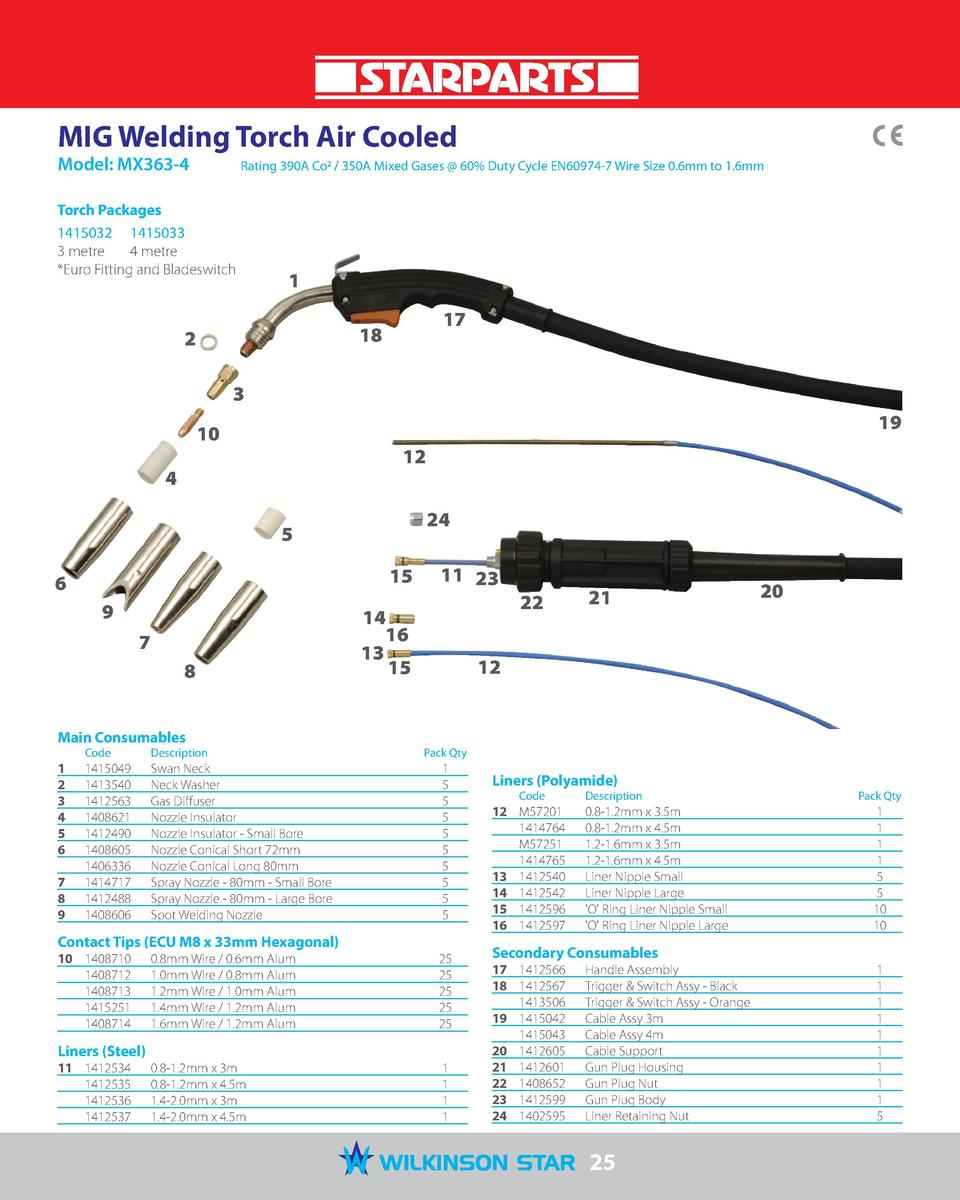 MIG Welding Torch Air Cooled Model  MX363-4   Rating 390A Co2   350A Mixed Gases   60  Duty Cycle EN60974-7 Wire Size 0.6m...