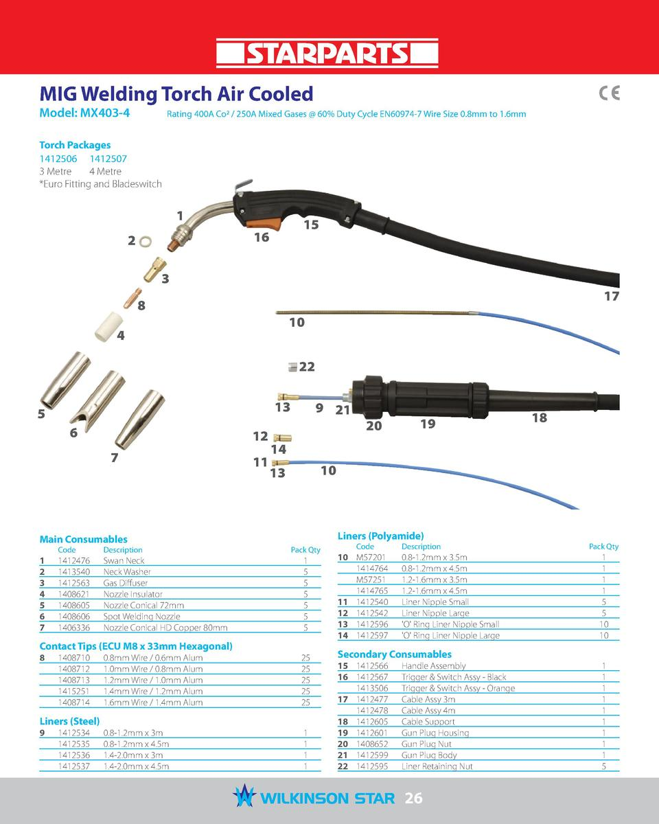 MIG Welding Torch Air Cooled Model  MX403-4   Rating 400A Co2   250A Mixed Gases   60  Duty Cycle EN60974-7 Wire Size 0.8m...