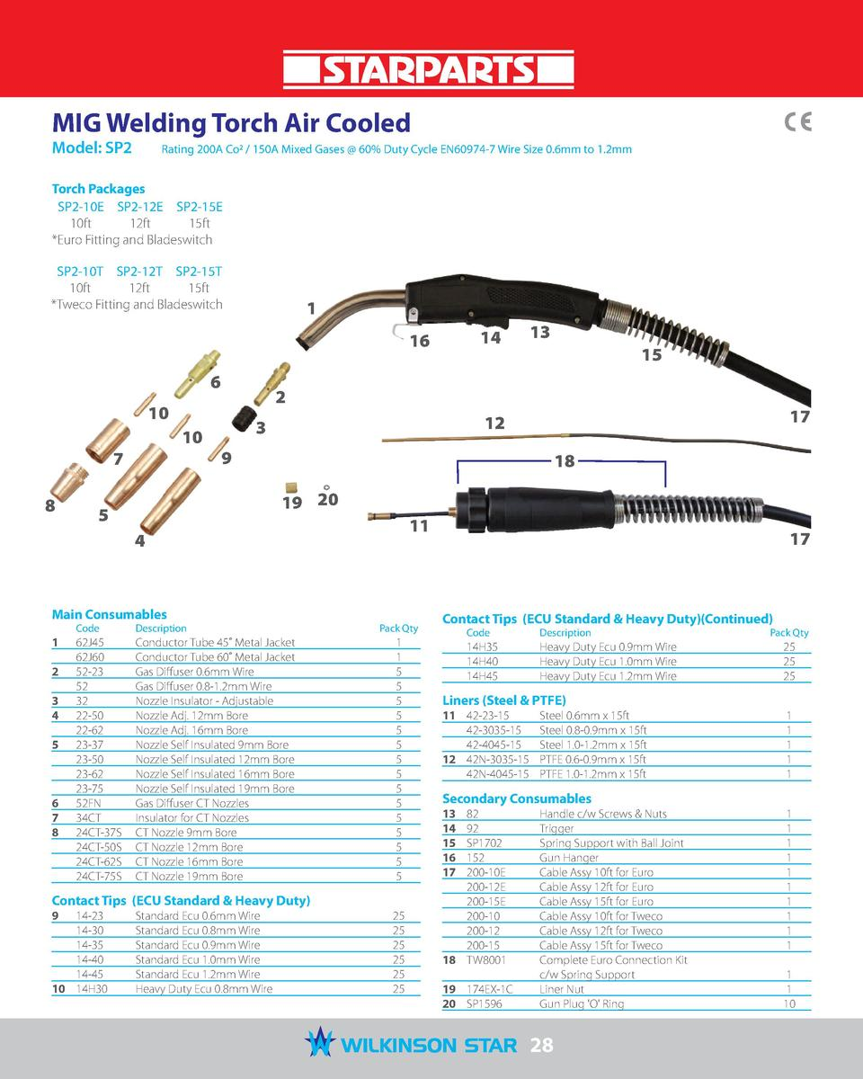 MIG Welding Torch Air Cooled Model  SP2   Rating 200A Co2   150A Mixed Gases   60  Duty Cycle EN60974-7 Wire Size 0.6mm to...