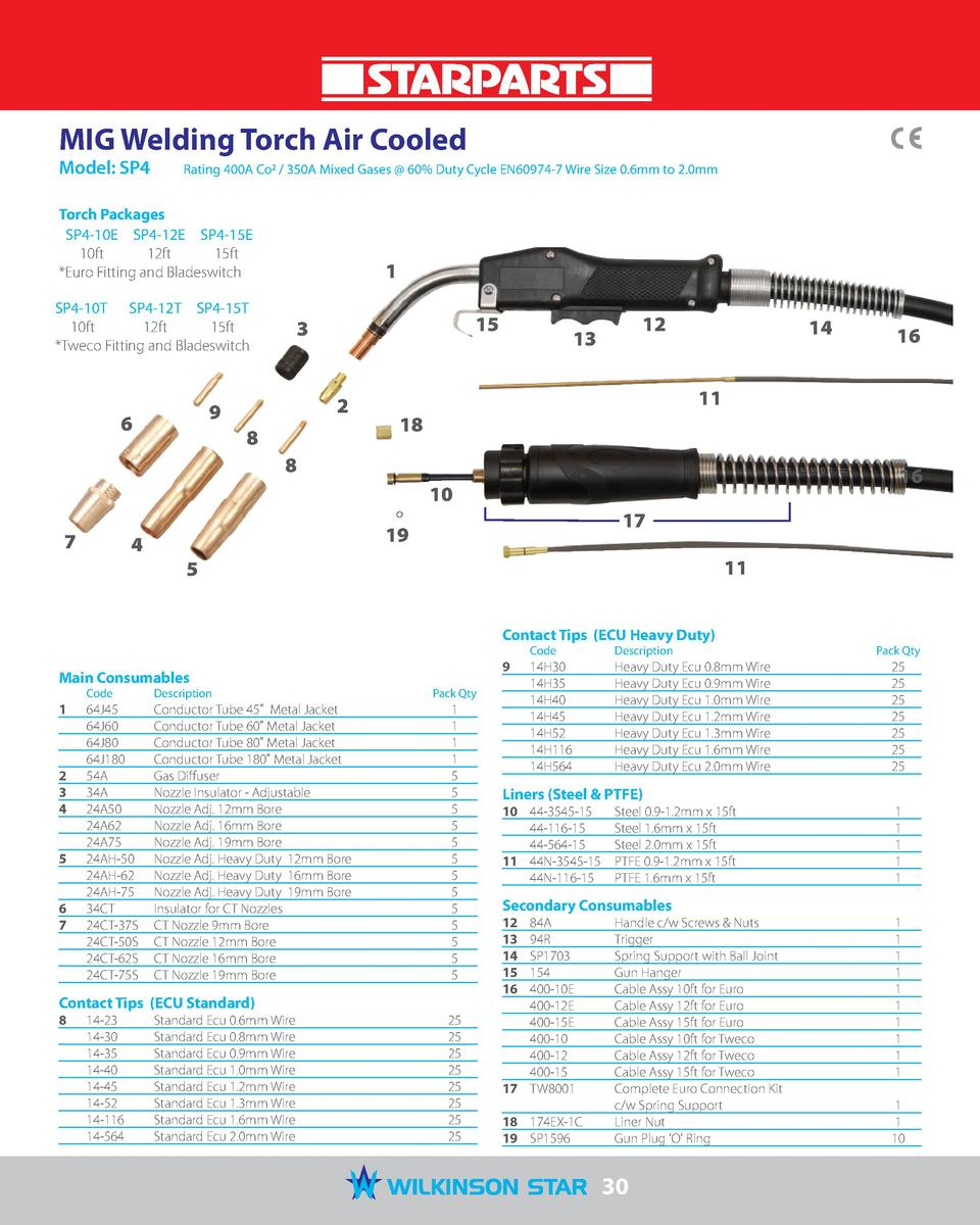 MIG Welding Torch Air Cooled Model  SP4   Rating 400A Co2   350A Mixed Gases   60  Duty Cycle EN60974-7 Wire Size 0.6mm to...