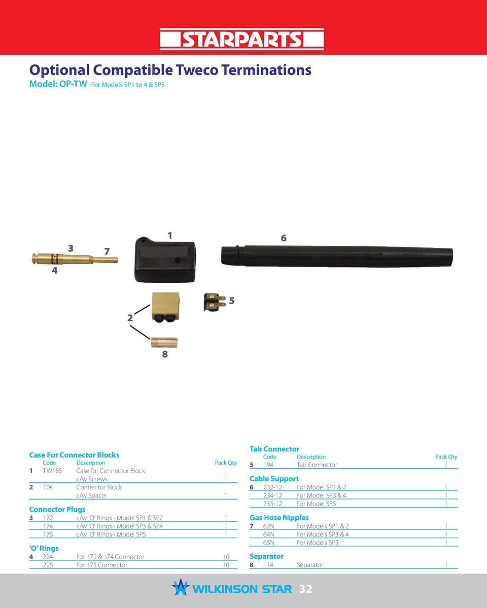 Optional Compatible Tweco Terminations Model  OP-TW  For Models SP1 to 4   SP5  1 3  6  7  4 5 2 8  Case For Connector Blo...