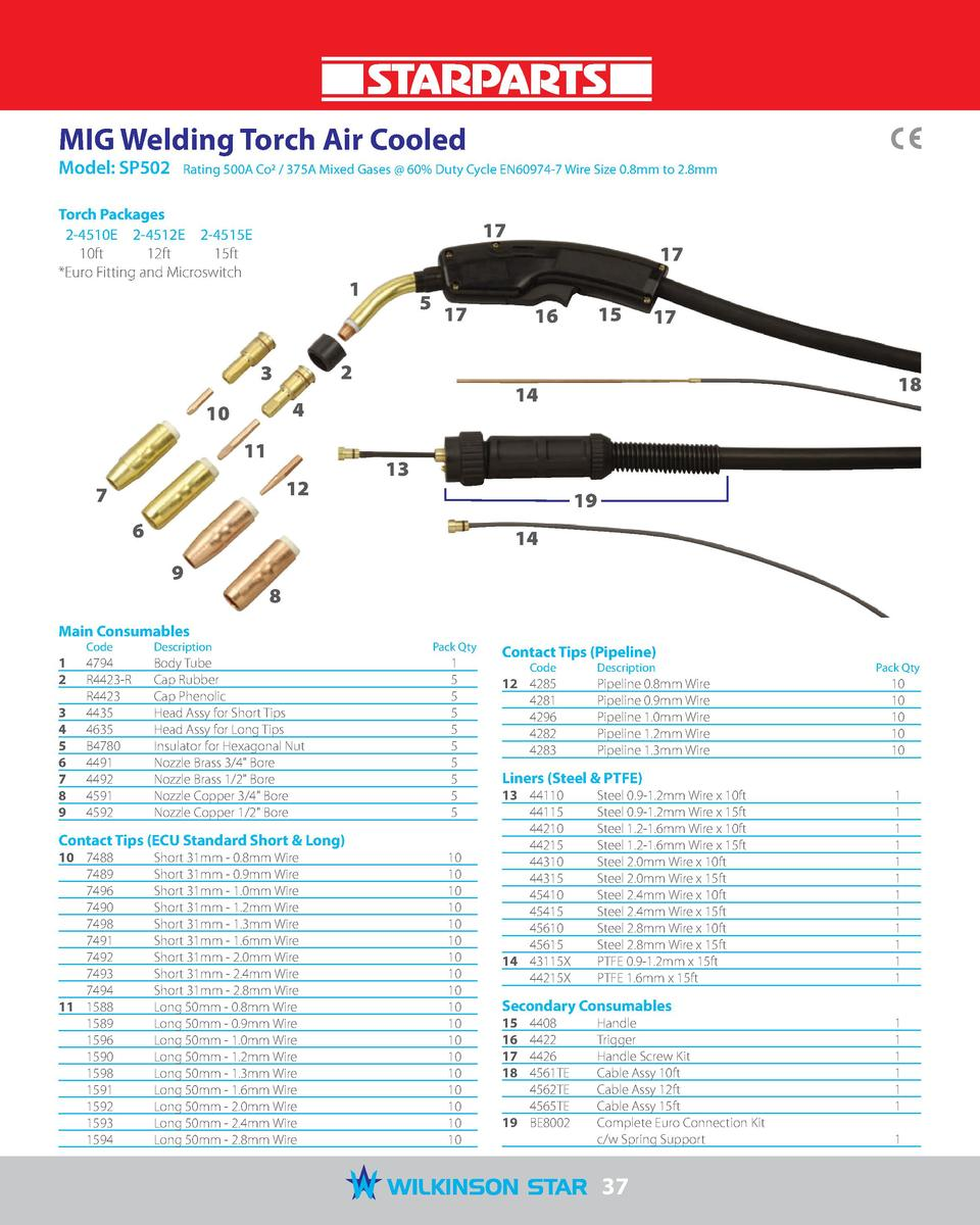 MIG Welding Torch Air Cooled Model  SP502   Rating 500A Co2   375A Mixed Gases   60  Duty Cycle EN60974-7 Wire Size 0.8mm ...