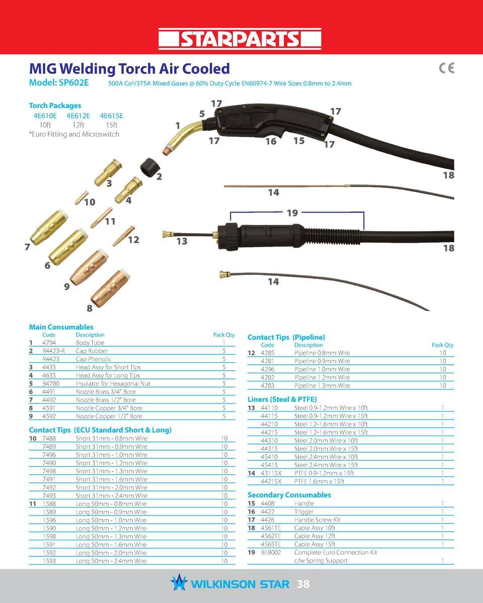 MIG Welding Torch Air Cooled Model  SP602E   500A Co2 375A Mixed Gases   60  Duty Cycle EN60974-7 Wire Sizes 0.8mm to 2.4m...