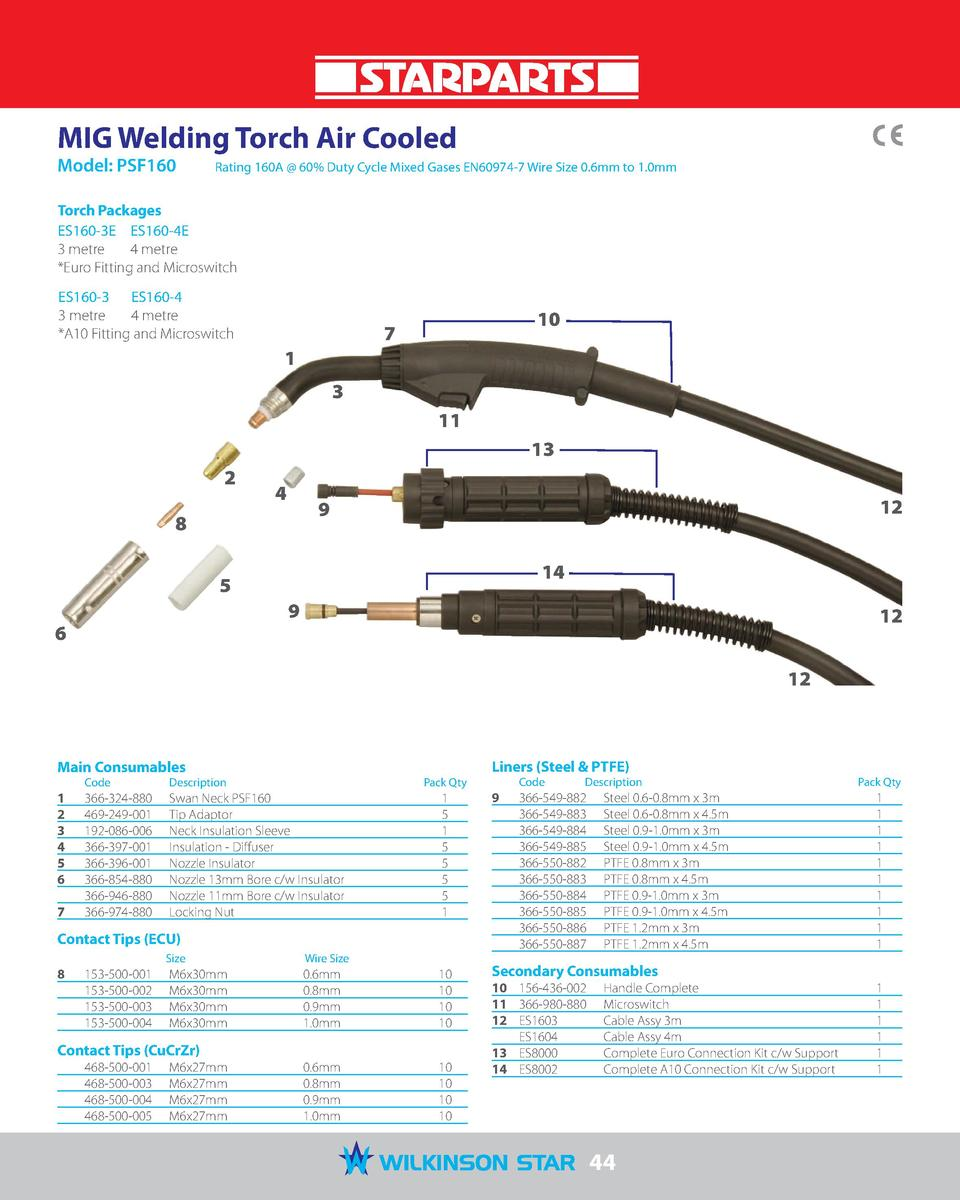 MIG Welding Torch Air Cooled Model  PSF160   Rating 160A   60  Duty Cycle Mixed Gases EN60974-7 Wire Size 0.6mm to 1.0mm  ...