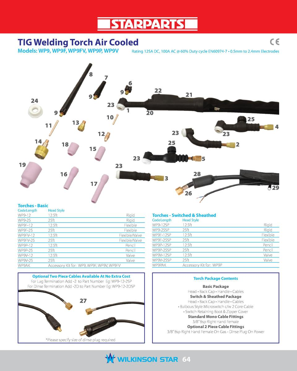 TIG Welding Torch Air Cooled Models  WP9, WP9F, WP9FV, WP9P, WP9V   8  7  6  23 9  1  10  13  11  22  9  9  24  Rating 125...