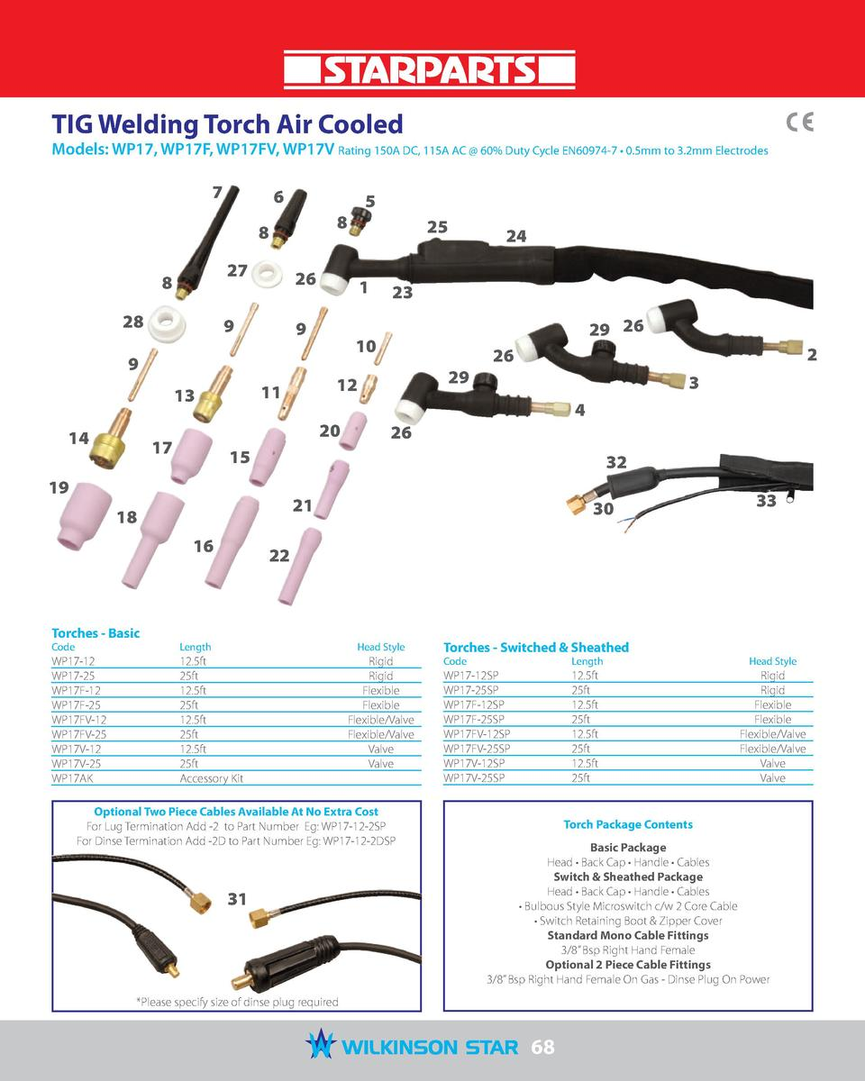 TIG Welding Torch Air Cooled  Models  WP17, WP17F, WP17FV, WP17V Rating 150A DC, 115A AC   60  Duty Cycle EN60974-7     0....