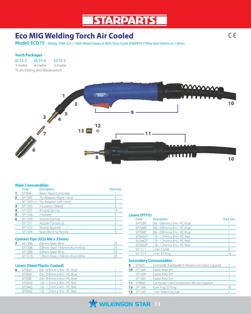 Eco MIG Welding Torch Air Cooled Model  ECO15   Rating 150A Co2   130A Mixed Gases   60  Duty Cycle EN60974-7 Wire Size 0....