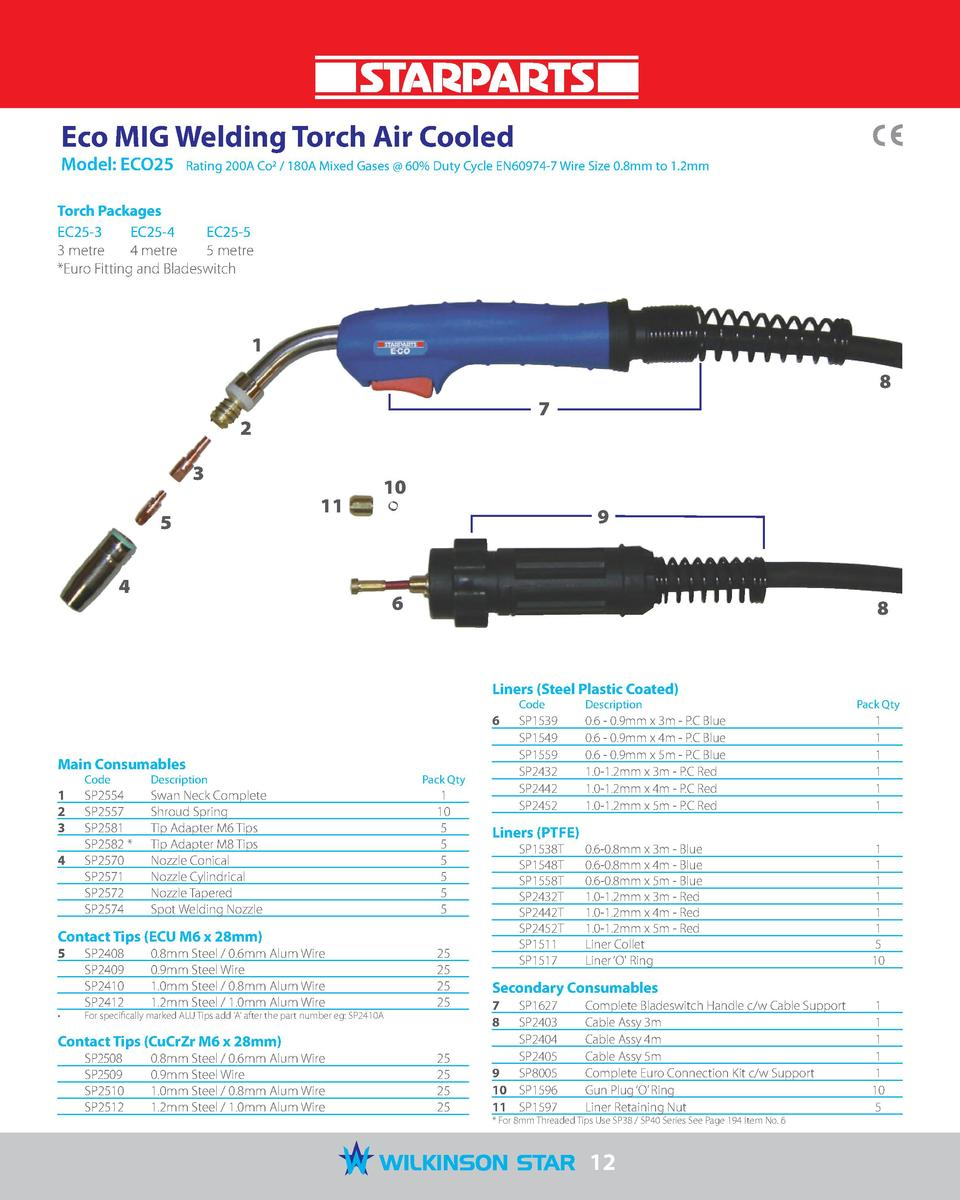 Eco MIG Welding Torch Air Cooled Model  ECO25   Rating 200A Co2   180A Mixed Gases   60  Duty Cycle EN60974-7 Wire Size 0....