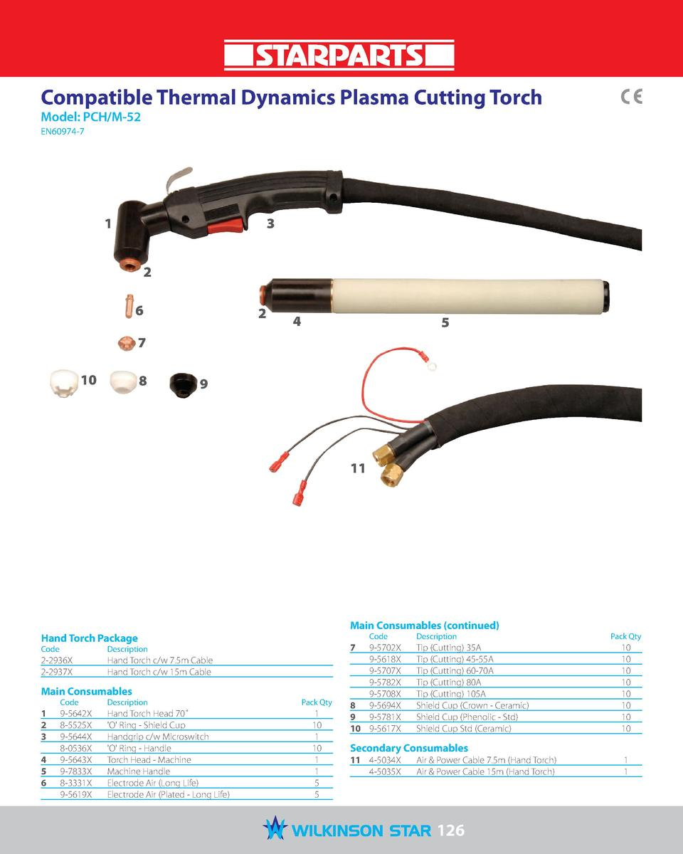 Compatible Thermal Dynamics Plasma Cutting Torch Model  PCH M-52 EN60974-7  3  1 2 6  2  4  5  7 10  8  9  11  Main Consum...