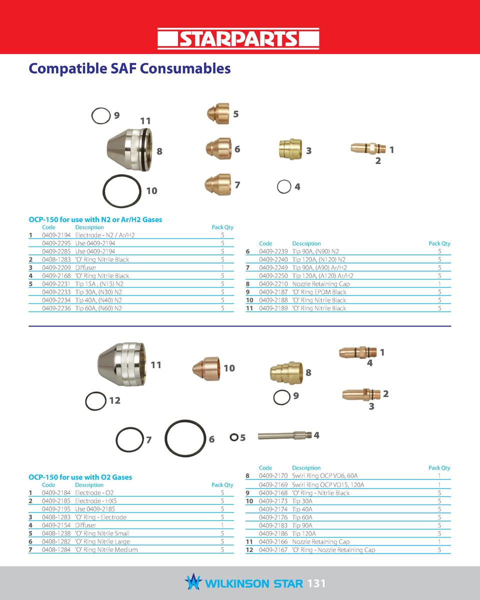 Compatible SAF Consumables 9  5  11  6  8  7  10 OCP-150 for use with N2 or Ar H2 Gases Code   Description   3 4  Pack Qty...