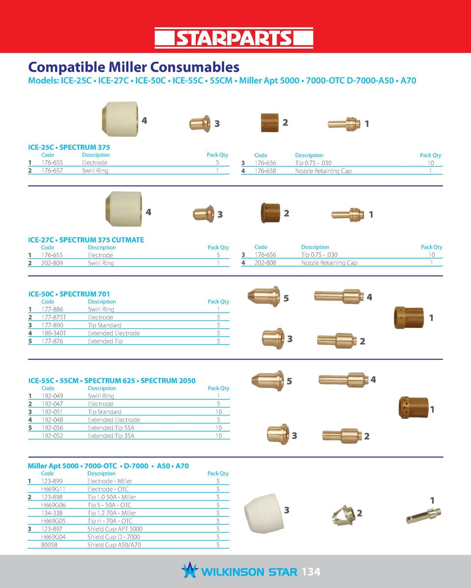 Compatible Miller Consumables  Models  ICE-25C     ICE-27C     ICE-50C     ICE-55C     55CM     Miller Apt 5000     7000-O...