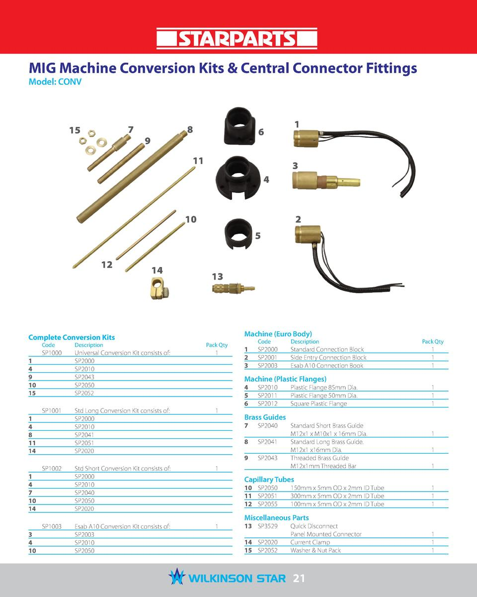 MIG Machine Conversion Kits   Central Connector Fittings Model  CONV  7  15  8  9  1  6  11  3 4  10  2 5  12  14  Complet...