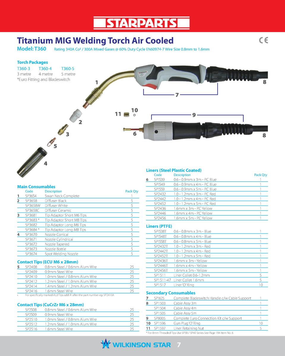 Starparts Torches Consumables 110 Mig Welder Wiring Diagram Titanium Welding Torch Air Cooled Model T360 Rating 340a Co2 300a Mixed Gases 60 Duty