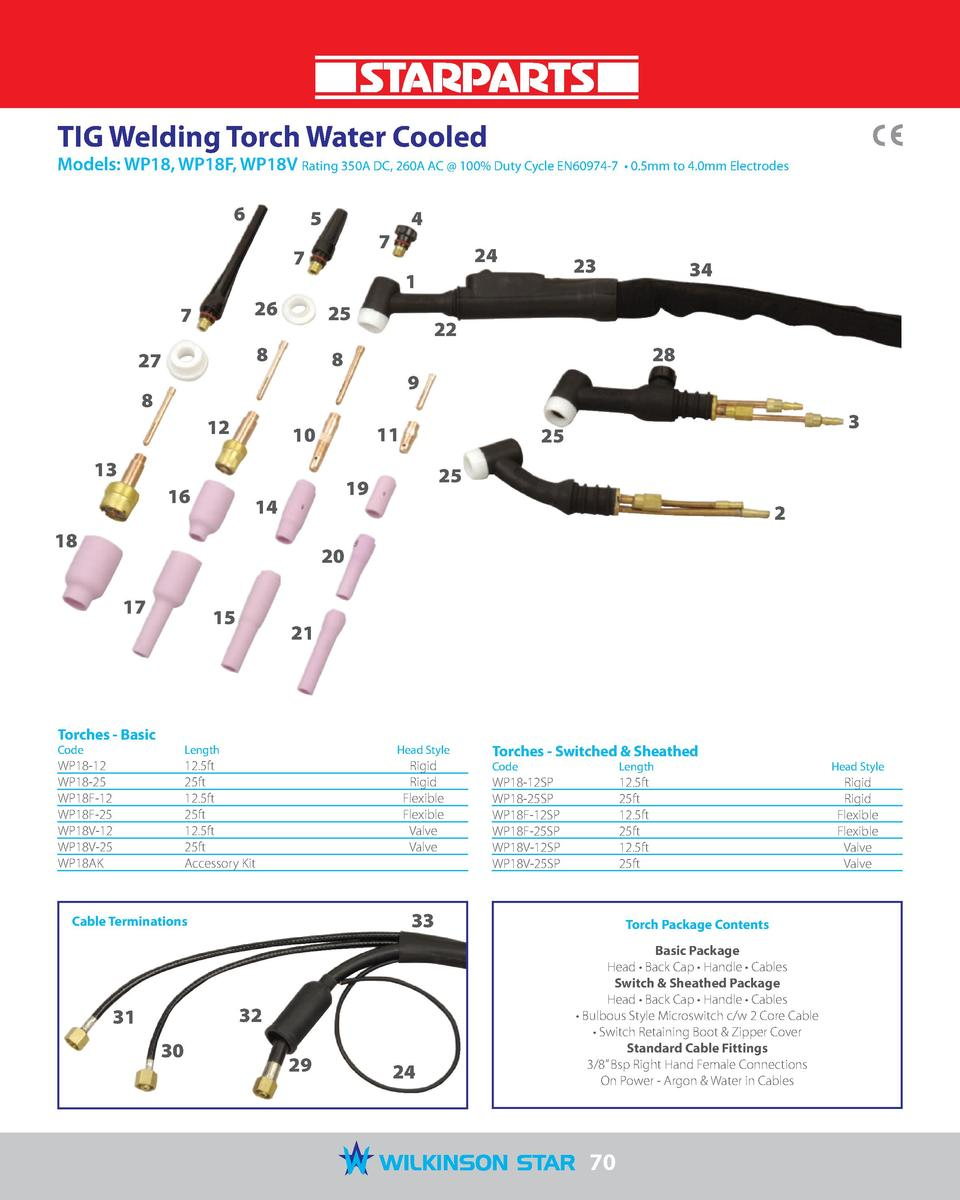 TIG Welding Torch Water Cooled  Models  WP18, WP18F, WP18V Rating 350A DC, 260A AC   100  Duty Cycle EN60974-7  6  5  4  7...