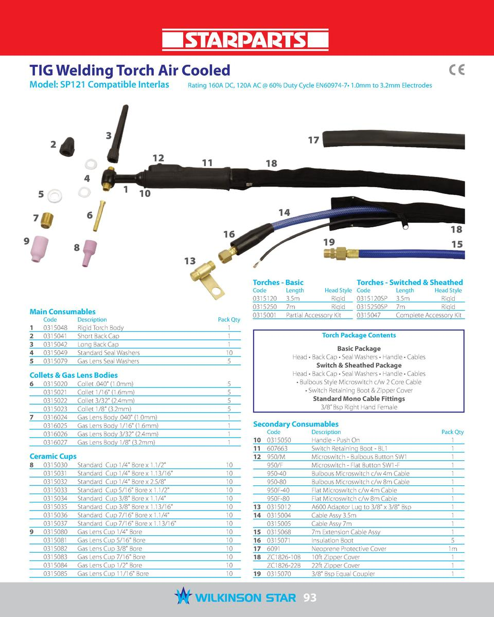 TIG Welding Torch Air Cooled Model  SP121 Compatible Interlas   Rating 160A DC, 120A AC   60  Duty Cycle EN60974-7    1.0m...