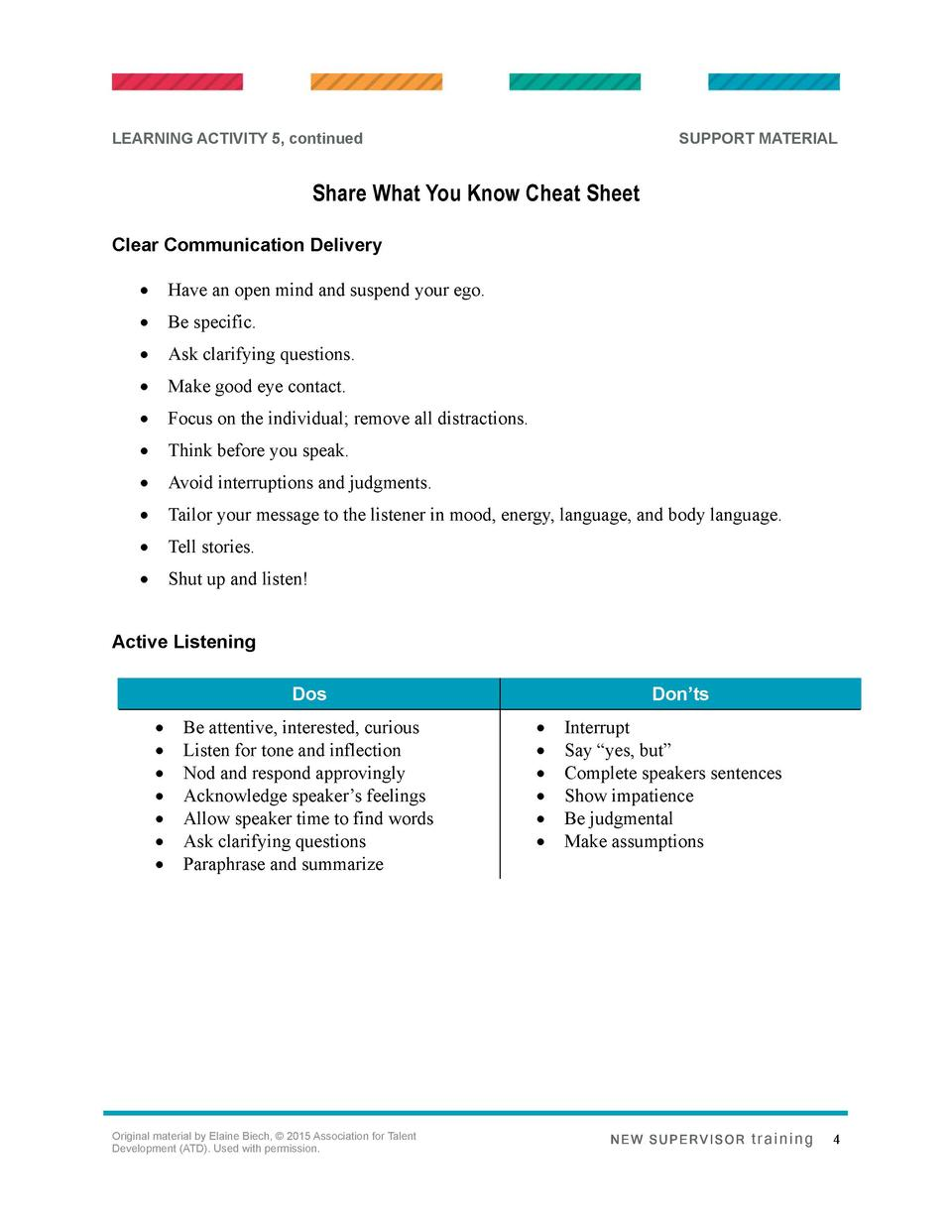 LEARNING ACTIVITY 5, continued  SUPPORT MATERIAL  Share What You Know Cheat Sheet Clear Communication Delivery      Have a...