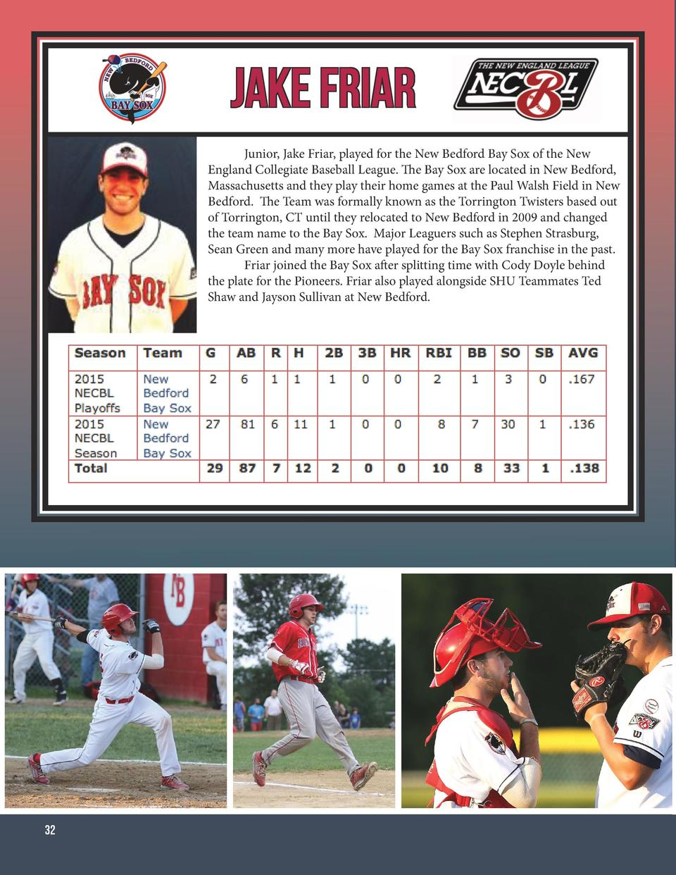 Jake Friar   Junior, Jake Friar, played for the New Bedford Bay Sox of the New England Collegiate Baseball League. The Bay...
