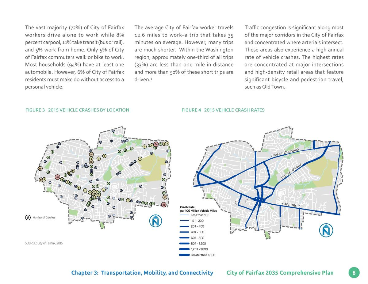 The vast majority  72   of City of Fairfax workers drive alone to work while 8  percent carpool, 11  take transit  bus or ...