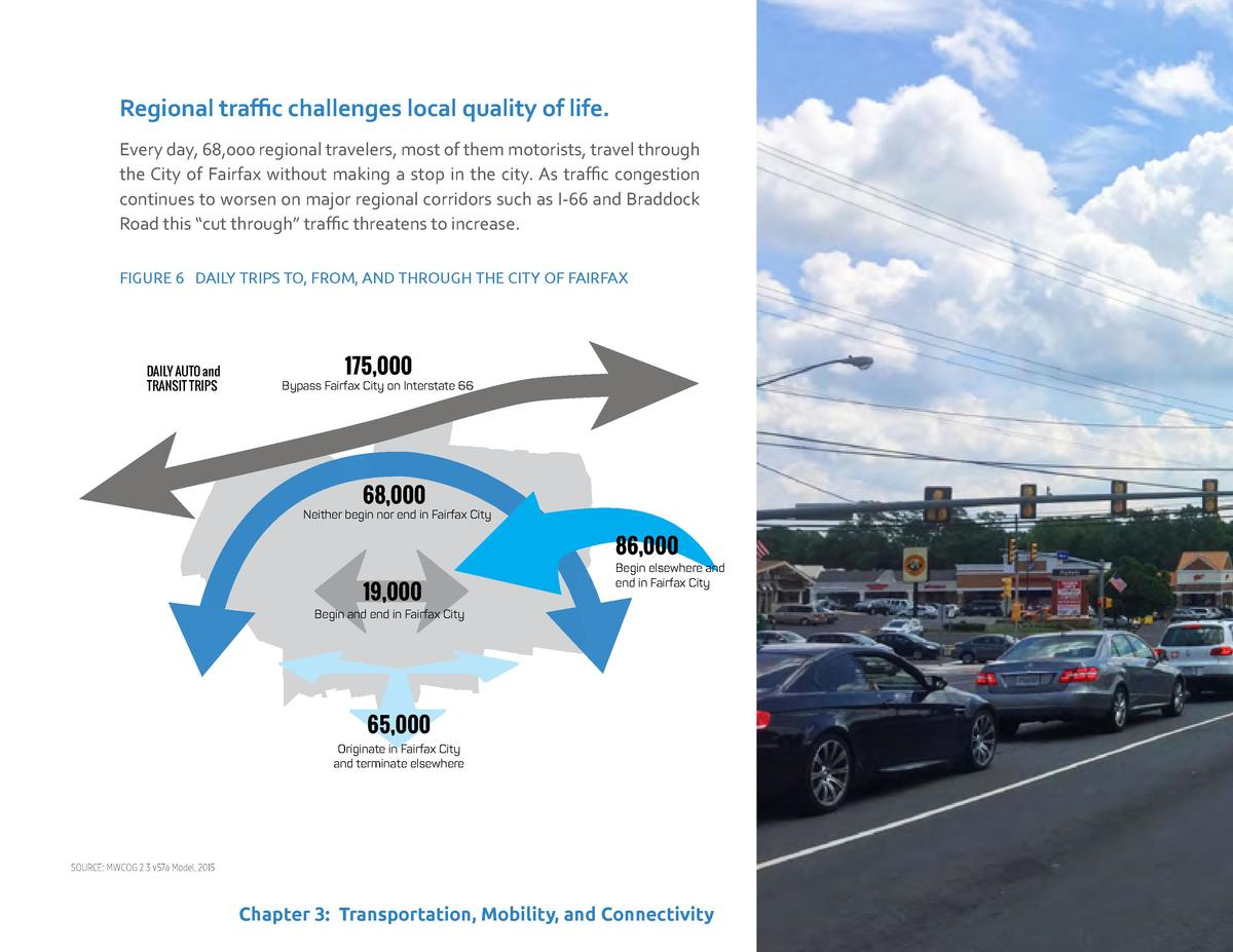 Regional traffic challenges local quality of life. Every day, 68,000 regional travelers, most of them motorists, travel th...