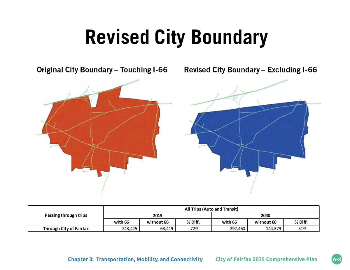Revised City Boundary Original City Boundary     Touching I-66  Passing through trips Through City of Fairfax        with ...