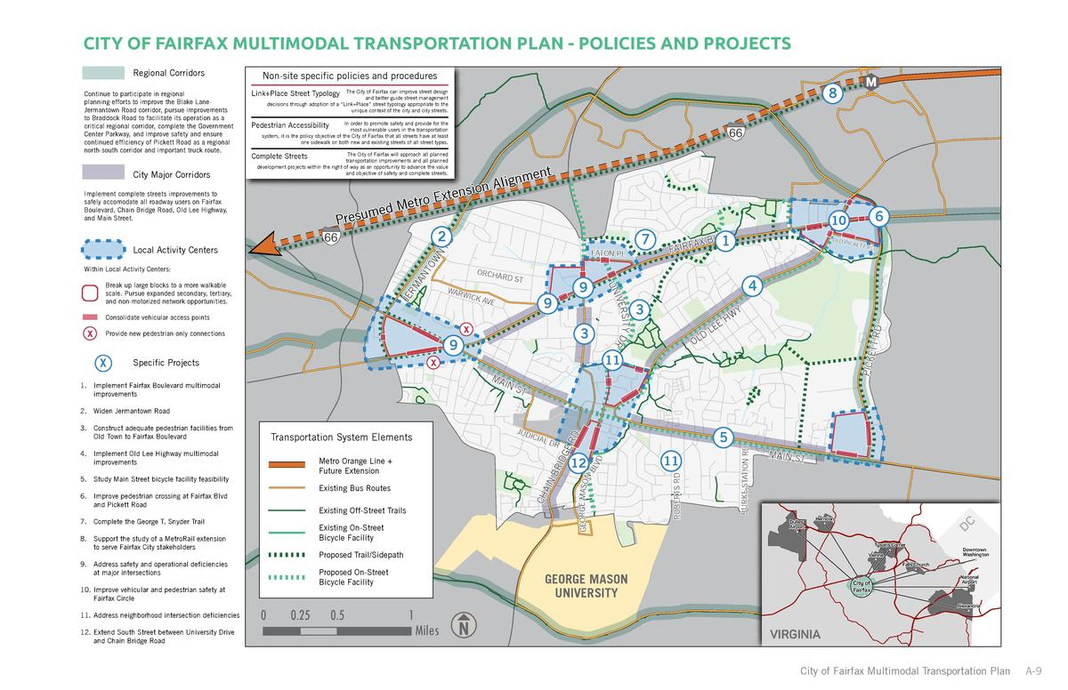 CITY OF FAIRFAX MULTIMODAL TRANSPORTATION PLAN - POLICIES AND PROJECTS  City Major Corridors  In order to promote safety a...