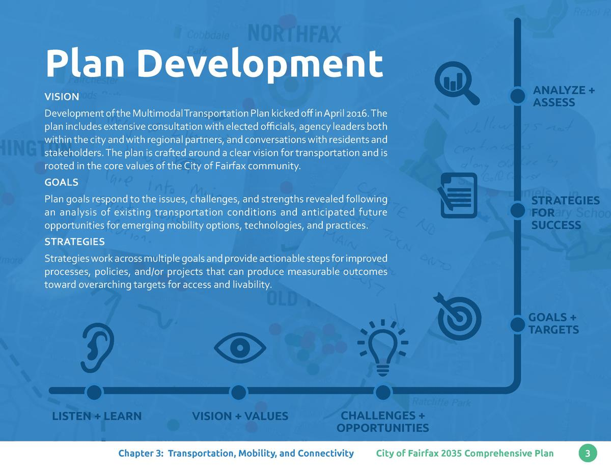 Plan Development VISION Development of the Multimodal Transportation Plan kicked off in April 2016. The plan includes exte...
