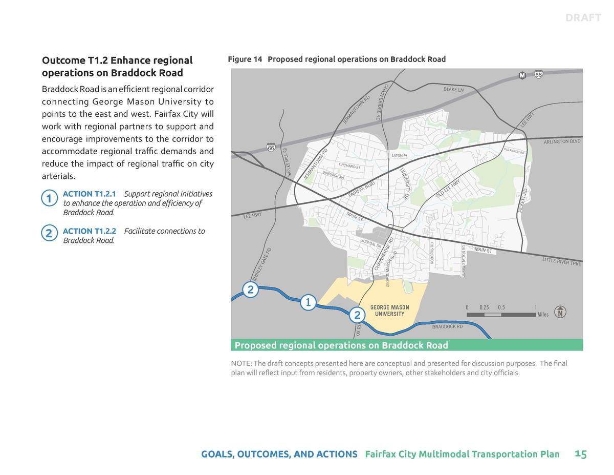 DRAFT  Outcome T1.2 Enhance regional operations on Braddock Road     Figure 14 Proposed regional operations on Braddock Ro...